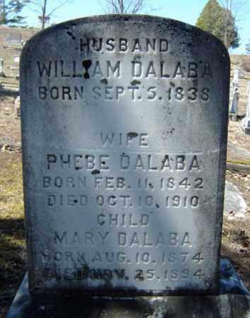 DALABA, WILLIAM - Warren County, New York | WILLIAM DALABA - New York Gravestone Photos