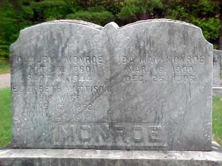 MONROE, DUDLEY - Warren County, New York | DUDLEY MONROE - New York Gravestone Photos