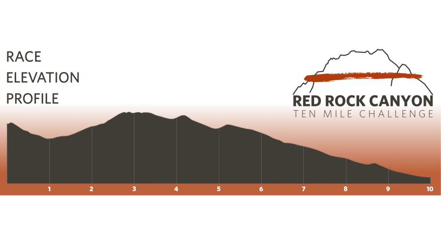 images.raceentry.com/infopages2/red-rock-canyon-10-mile-challenge-infopages2-52862.png