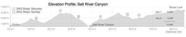 Salt River Canyon Tour registration logo