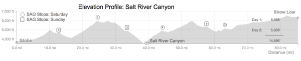 2019-salt-river-canyon-tour-registration-page