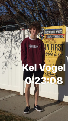Kel Vogel Virtual Result Proof