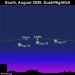 South multiple moon saturn jupiter aug 2020 27 28 29