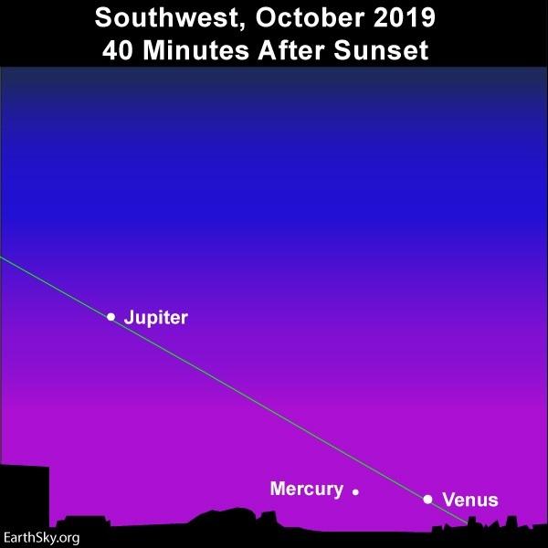 2019 october 19 jupiter mercury venus night sky