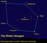 Winterhexagon