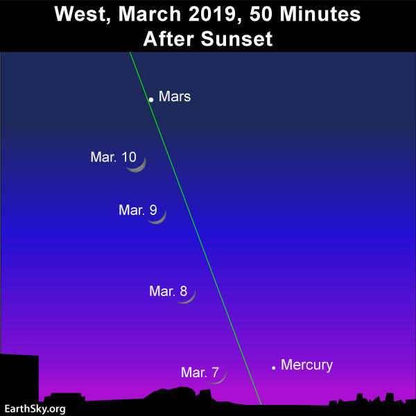 2019 march 7 8 9 10young moon and mars