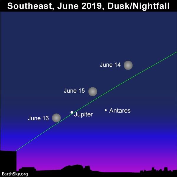 2019 june 14 15 16 jupiter antares night sky chart