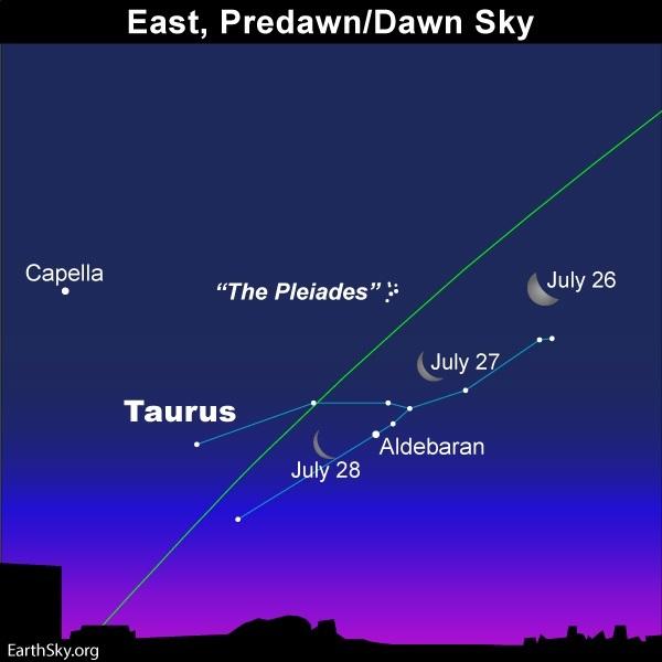 Multiple moon taurus pleiades july 26 27 28 2019