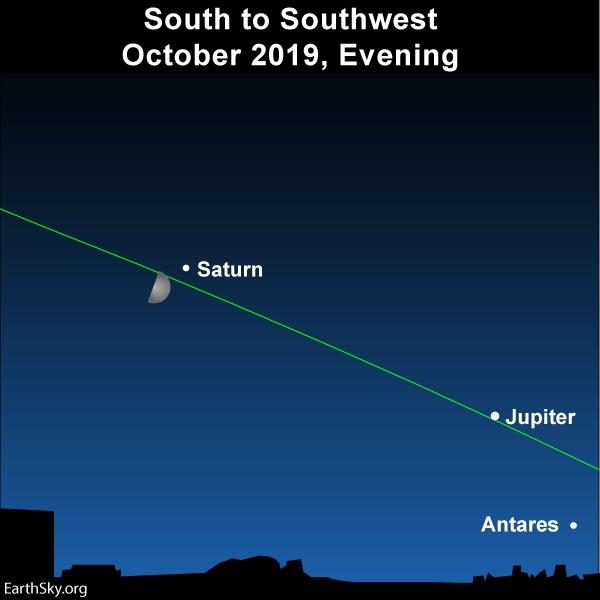 2019 october 05 jupiter antares saturn night sky