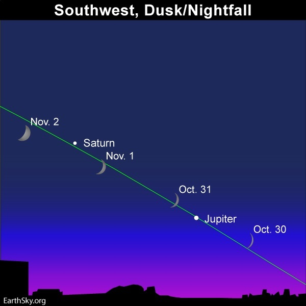 Multiple moon jupiter saturn october 30 31 november 1 2 2019