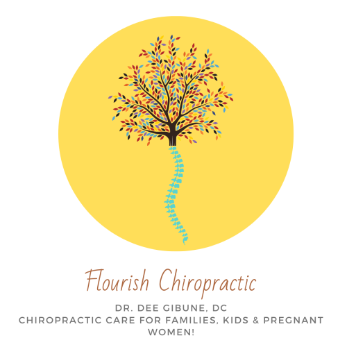 Flourish Chiropractic Wellness logo