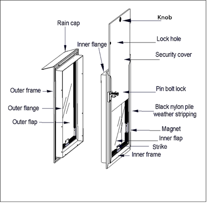Hale Pet Door Door Model Technical Specification Drawing