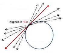 Tangent as a special case of Secant