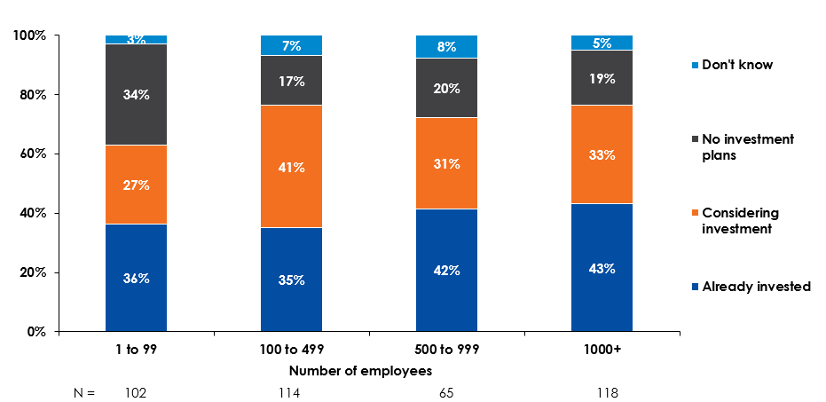 Source: Keypoint Intelligence-InfoTrends research