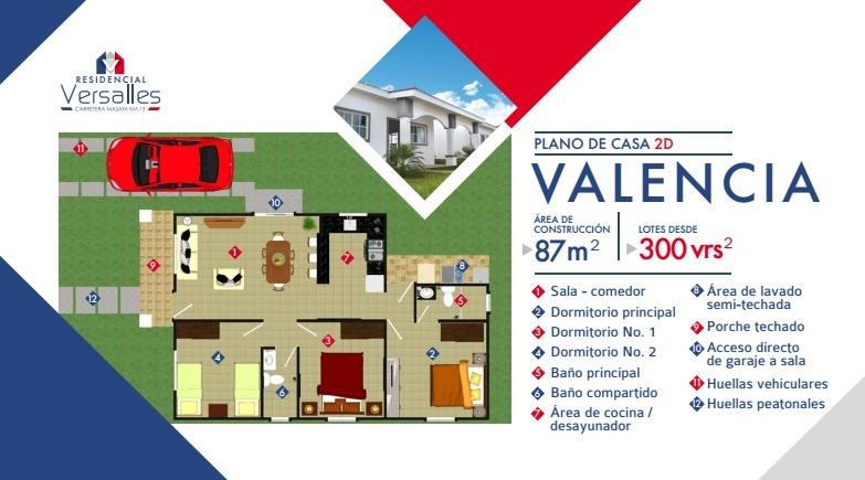 Modelo valencia for Casas en 2d
