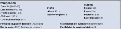 TERRENO PARA PROYECTO DE CASAS O DEPARTAMENTOS SECTOR SANTA LUCIA; QUITO
