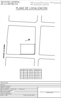MÁS 1: Terreno en venta zona 10