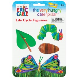 The Very Hungry Caterpillar Lifecycle Stages