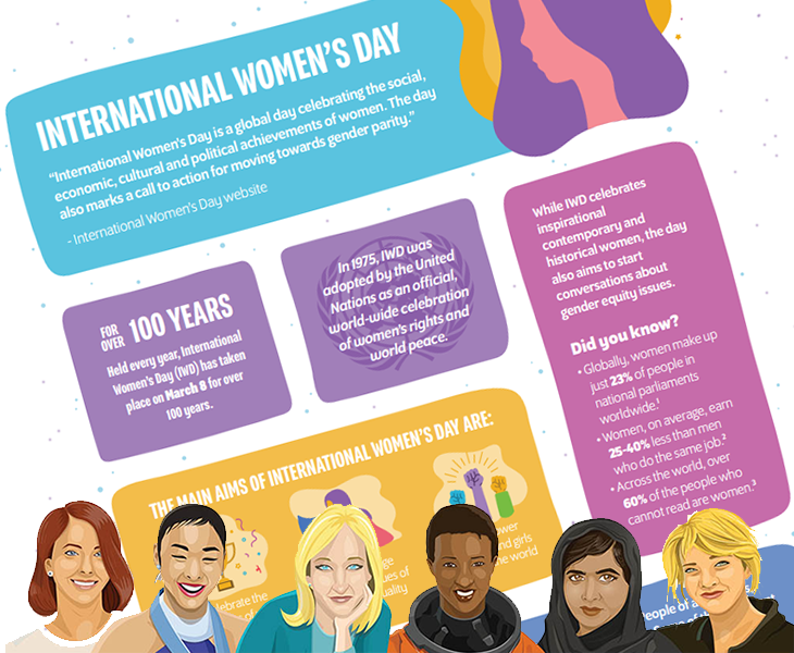 IWD resources for schools