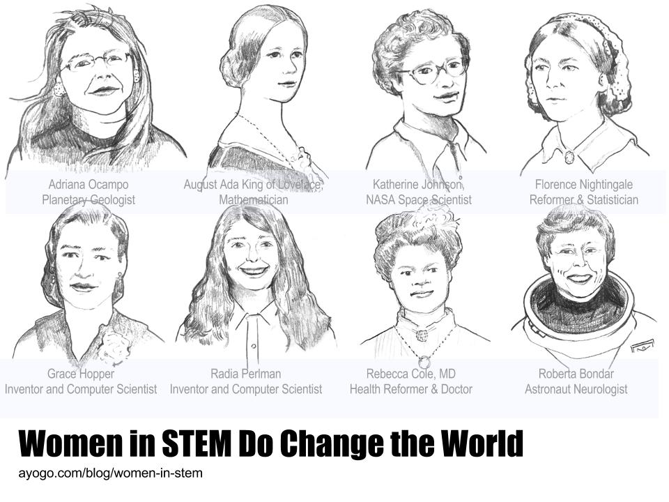 13 Women in STEM Who Changed the World