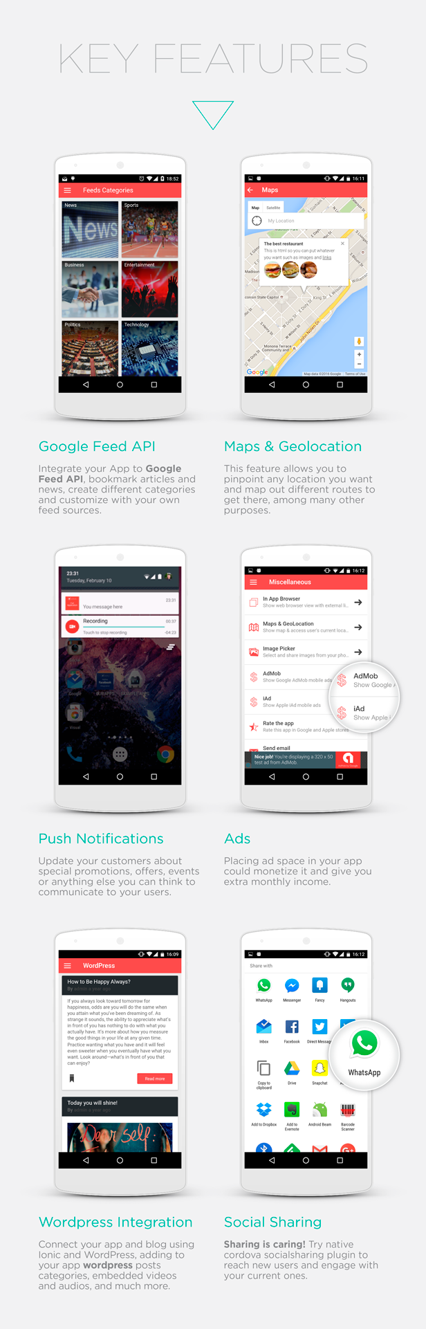 IonFullApp | Full Ionic Template + Cordova Plugins by IonicThemes ...