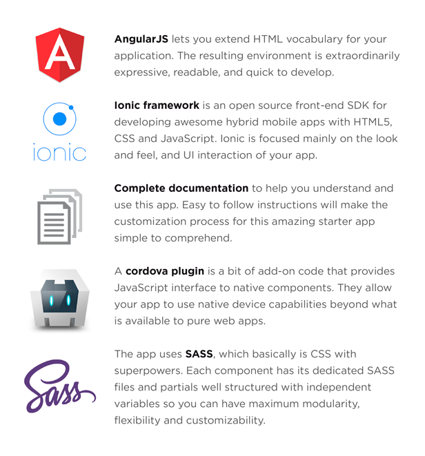 ionic themes angular