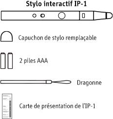 IP-1 Interactive Pen