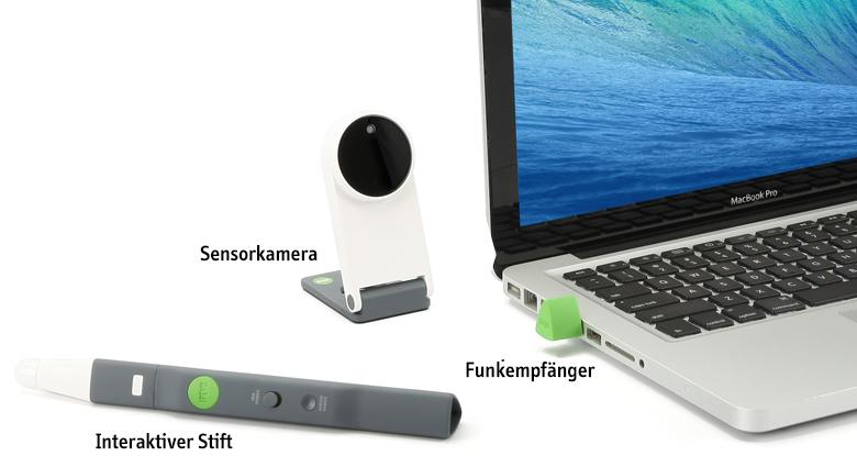 IW2 se compose de trois appareils: le stylo interactif, le capteur optique et le récepteur sans fil