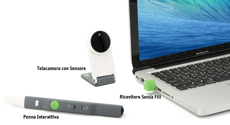 IW2 is made up of three devices: the Interactive Pen, the Sensor Cam, and the Wireless Receiver