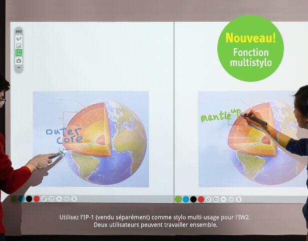 Système de tableau blanc interactif sans fil IW2