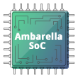 Ambarella SoC