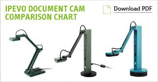 IPEVO Document Cameras Comparison Chart