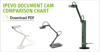 IPEVO Document Cam Comparison Chart