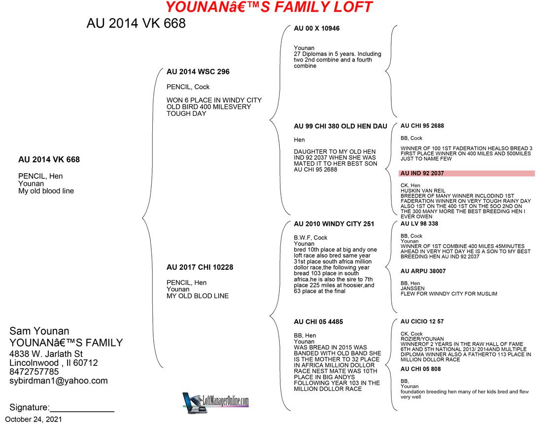 6thPlace 2021 Hoosier Classic Sam & Shawn - IL0668-AU21-VKSam YounanSMBLH