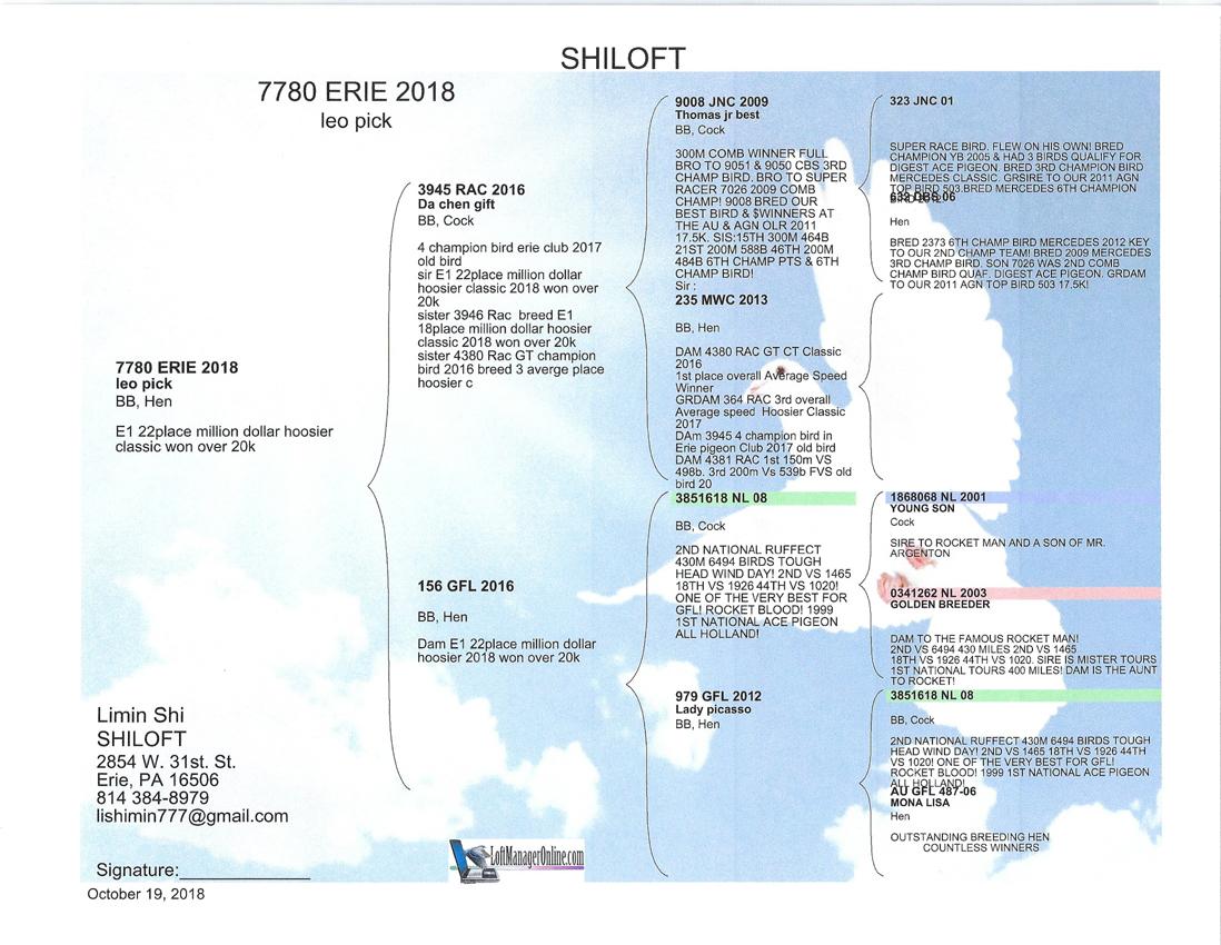 22nd   7780-IF18-ERIE  BB C      Shi Loft – PA     PRECIOUS ILLUSIONS 1st Drop
