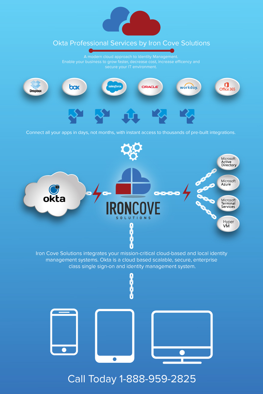 Okta Consulting | Cloud Services | Iron Cove Solutions