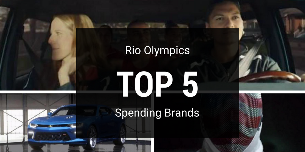 Olympics Top 5 Spend %2F Twitter