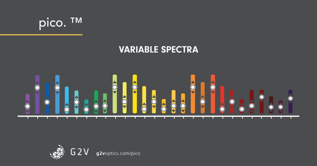 The pico enables control over 28 wavelengths to replicate virtually any solar condition