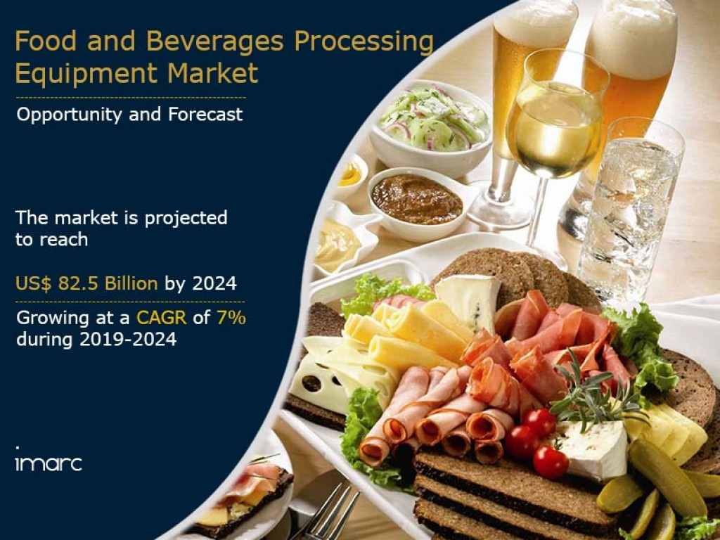 food and beverages processing equipment market report