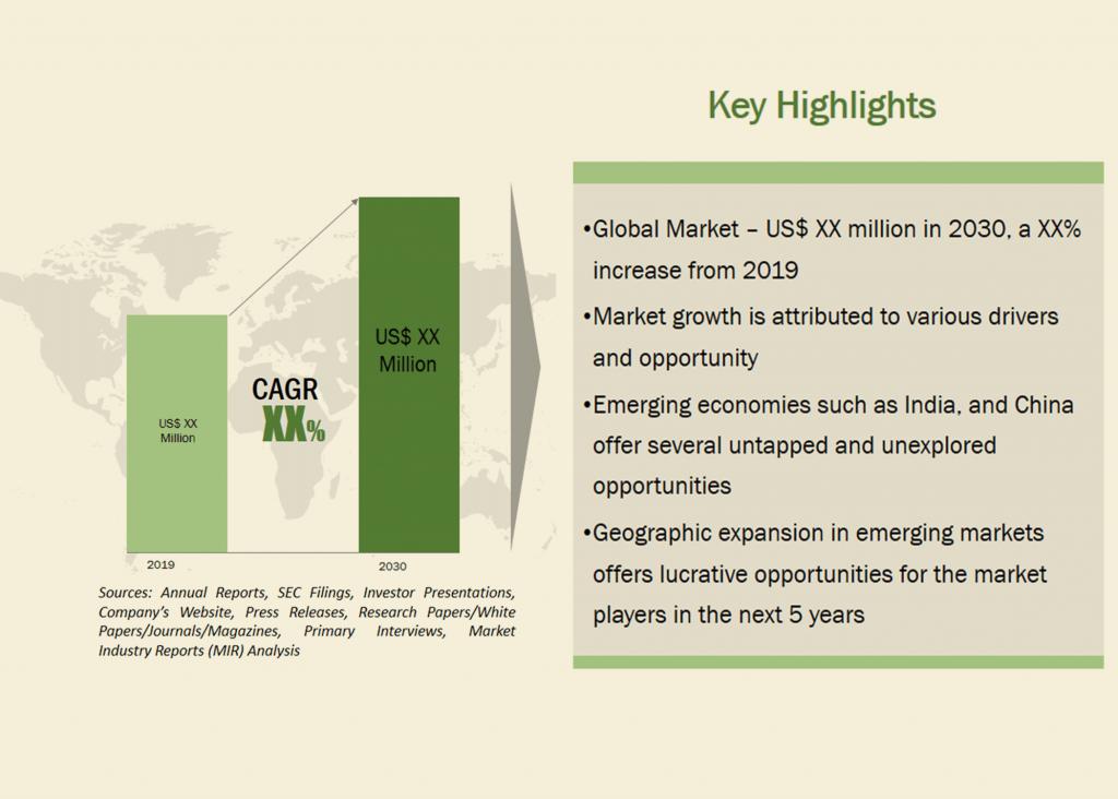 IV Equipment Market Growth Analysis , Trend, Demand Global