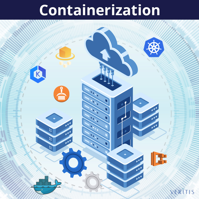 Containerization Services