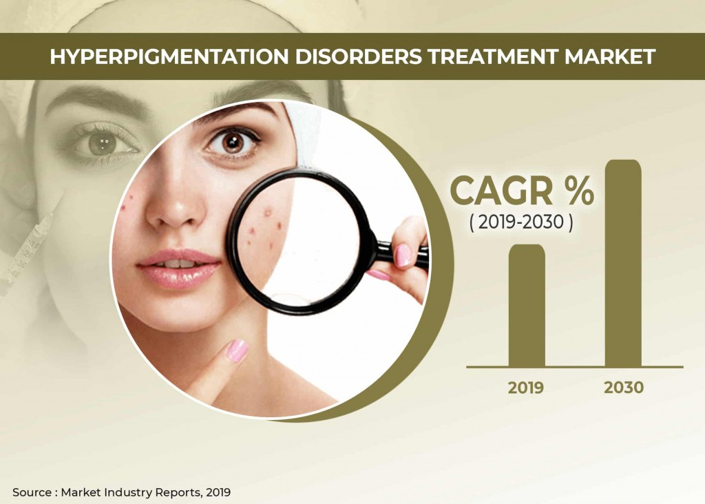 Hyperpigmentation Disorders Treatment
