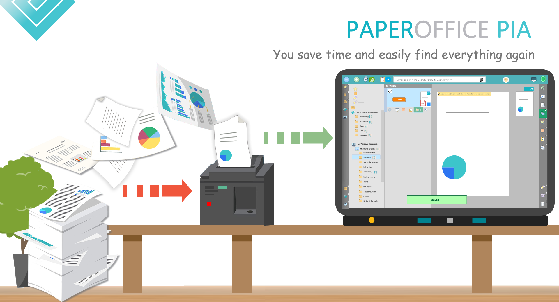 PIA - the AI in PaperOffice document management system