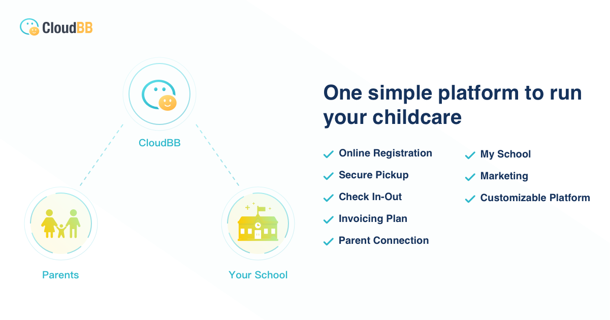 Best Childcare Management Software with Pickup System