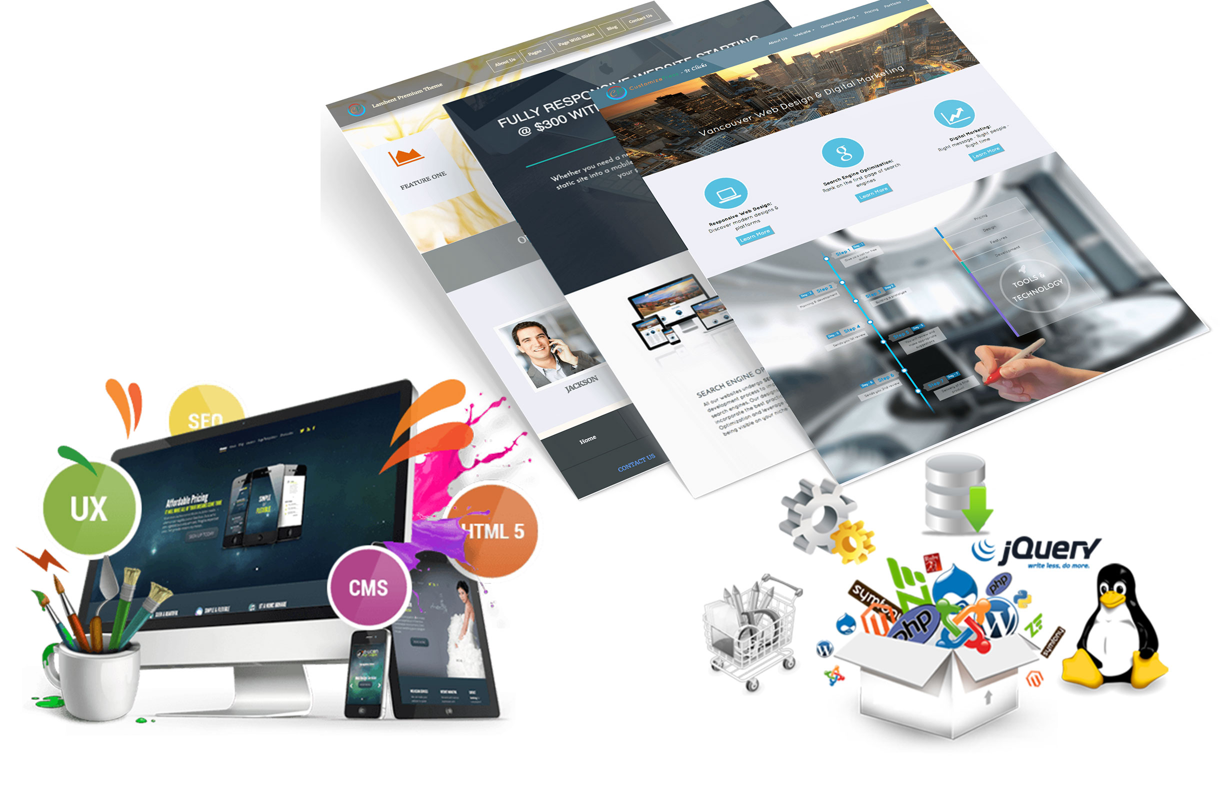 dynamic website development company