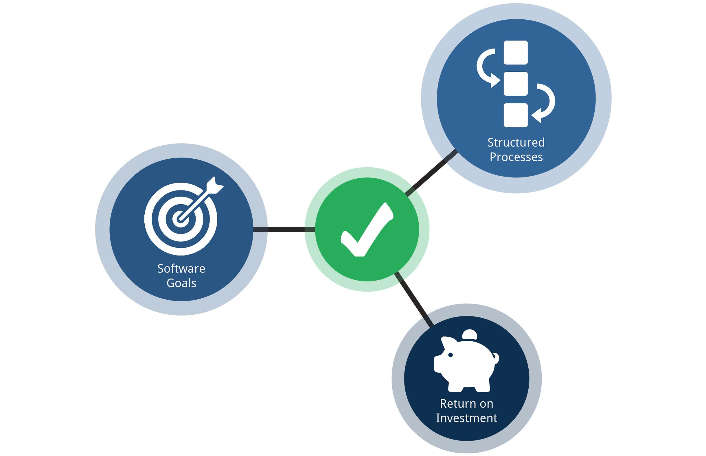 inventory management software development company