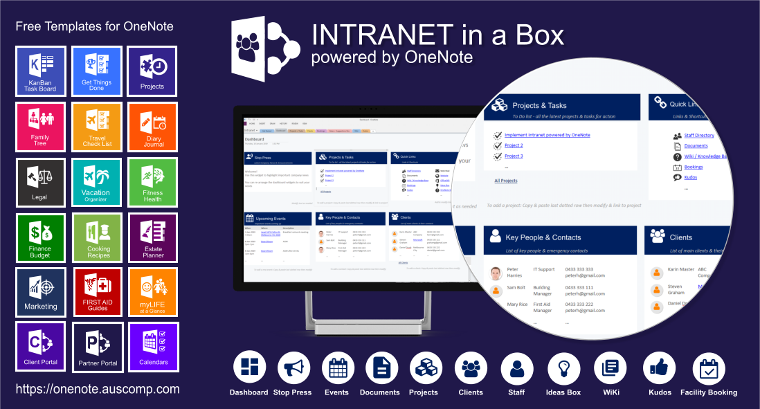 Intranet in a Box powered by OneNote