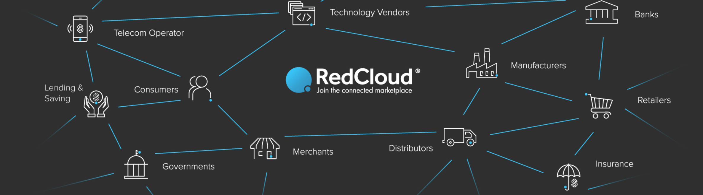 RedCloud digitises transactions across the entire supply chain from Major FMCG groups through to SMEs and micromerchants allowing consumers businesses and financial institutions to connect and transact digitally