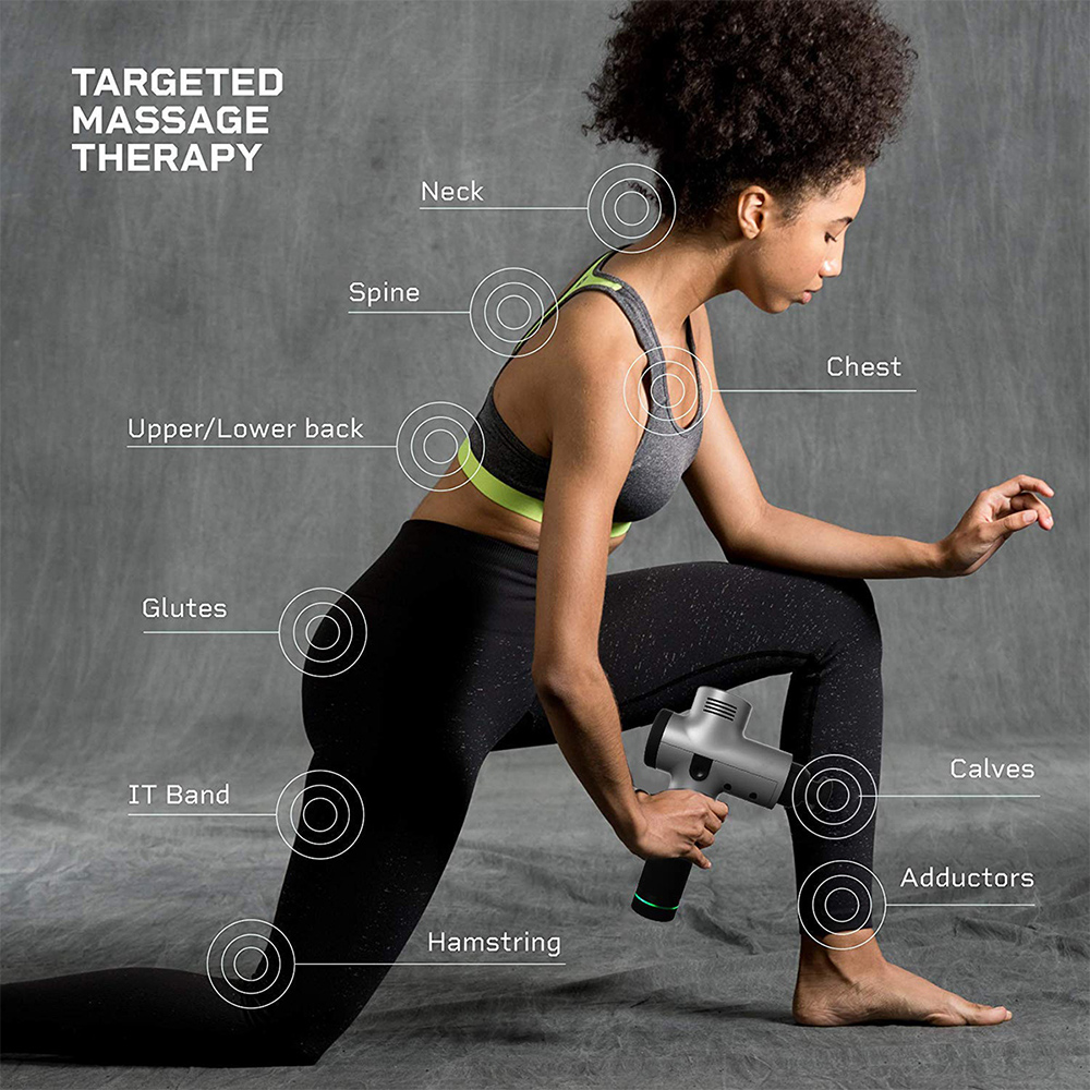 Targeted Massage Muscle Points