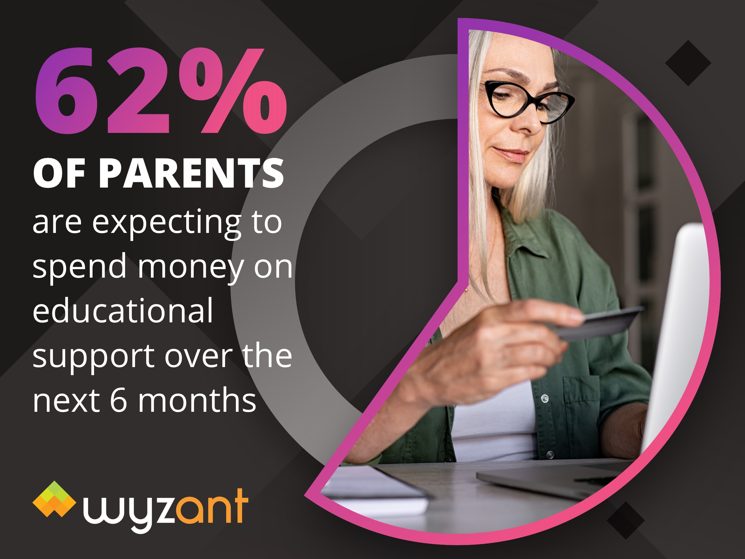 62 of parents are expecting to spend money on educational support over the next 6 months